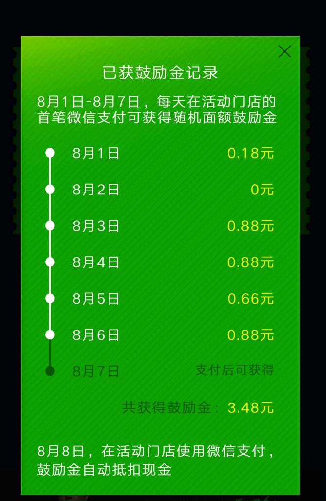 China's Cash-Free Day